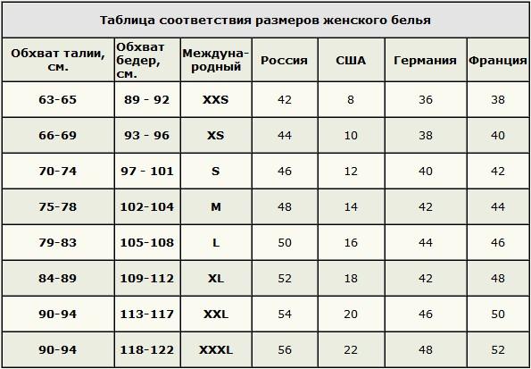 Таблица размеров   Платья Гука Жали   GukaJalie 2019 69f8fbb5d91